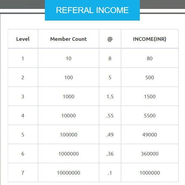 catterpillars app referral income