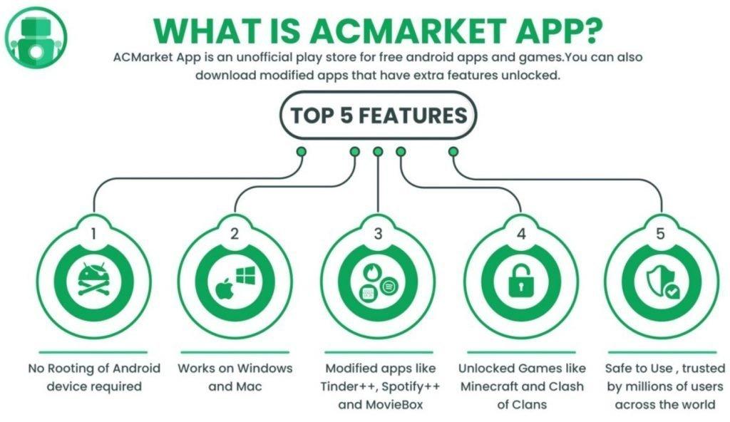 ac market app apk download hack mod